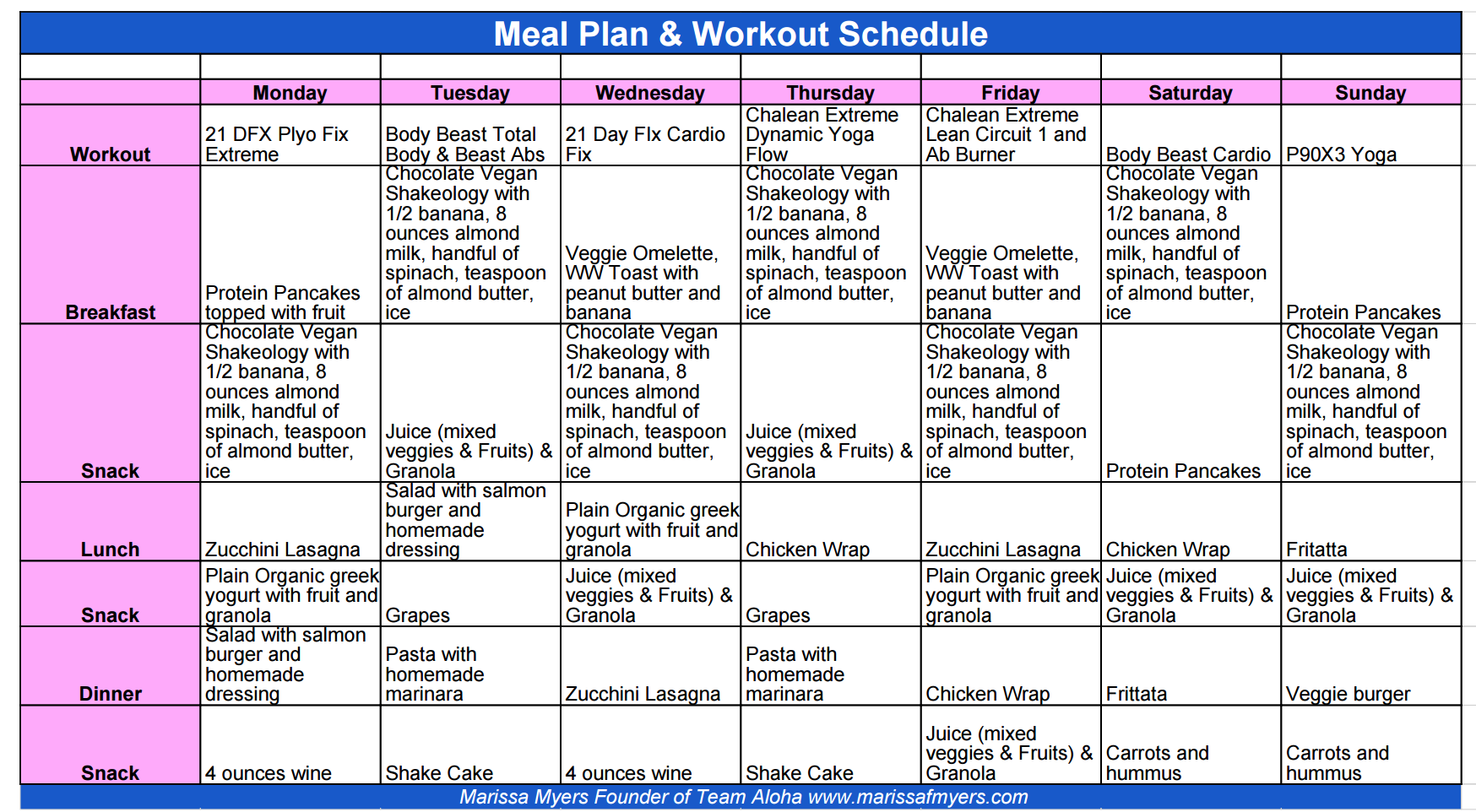 Beachbody On Demand's BODathon Meal Planning And Preparation